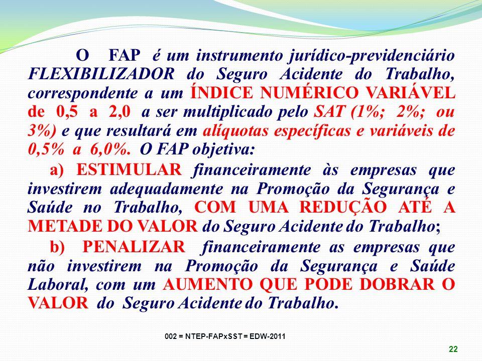 O FAP é um instrumento jurídico-previdenciário FLEXIBILIZADOR do Seguro Acidente do Trabalho, correspondente a um ÍNDICE NUMÉRICO VARIÁVEL de 0,5 a 2,0 a ser multiplicado pelo SAT (1%; 2%; ou 3%) e que resultará em alíquotas específicas e variáveis de 0,5% a 6,0%. O FAP objetiva: a) ESTIMULAR financeiramente às empresas que investirem adequadamente na Promoção da Segurança e Saúde no Trabalho, COM UMA REDUÇÃO ATÉ A METADE DO VALOR do Seguro Acidente do Trabalho; b) PENALIZAR financeiramente as empresas que não investirem na Promoção da Segurança e Saúde Laboral, com um AUMENTO QUE PODE DOBRAR O VALOR do Seguro Acidente do Trabalho.