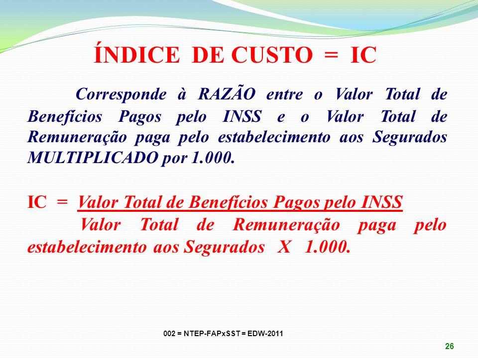 ÍNDICE DE CUSTO = IC