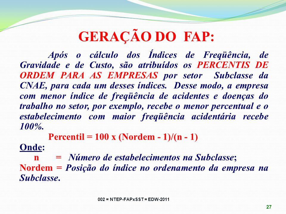 GERAÇÃO DO FAP: