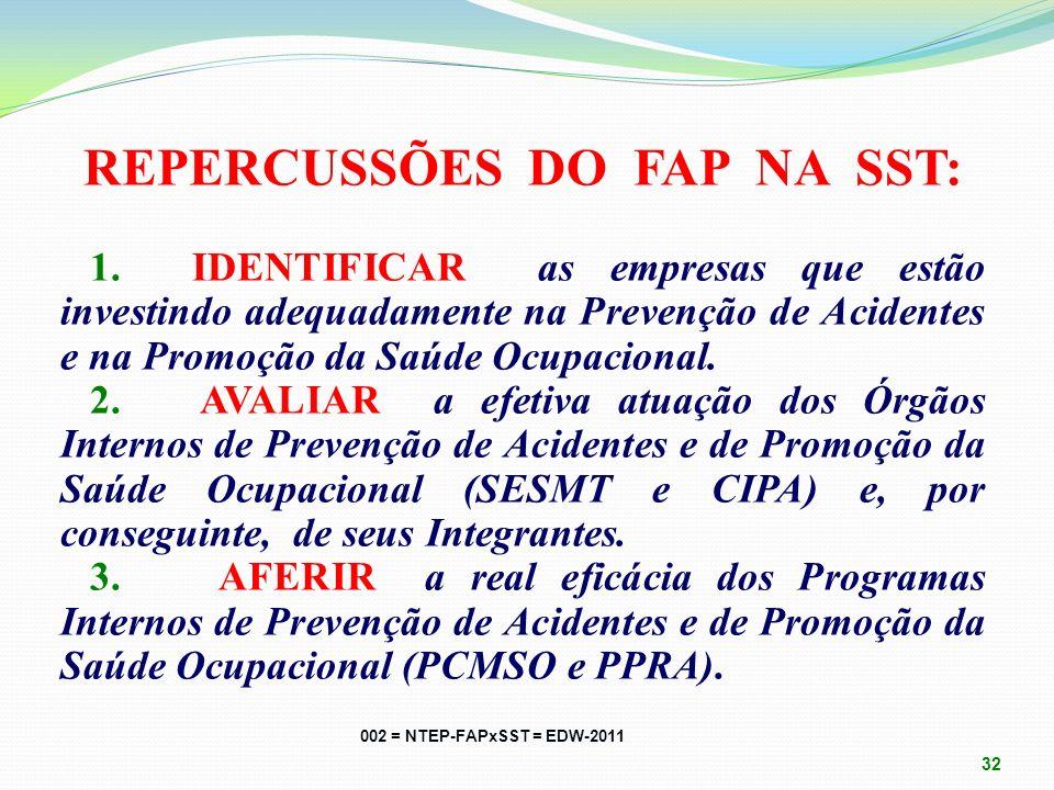 REPERCUSSÕES DO FAP NA SST: