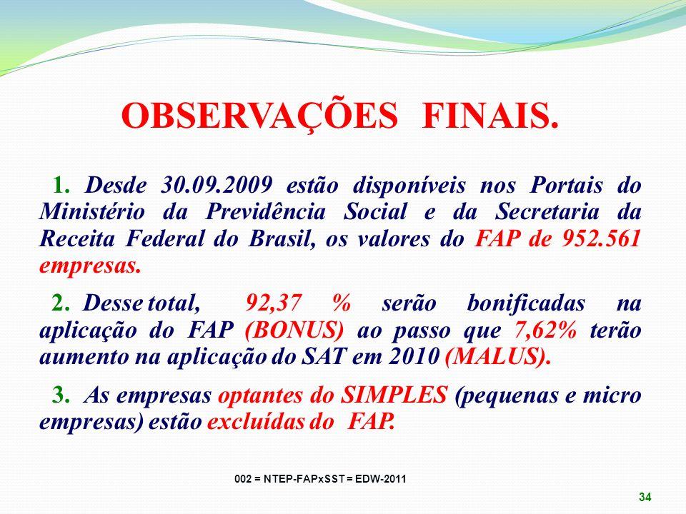 OBSERVAÇÕES FINAIS.