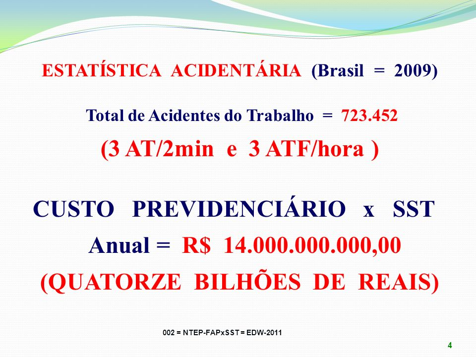 CUSTO PREVIDENCIÁRIO x SST Anual = R$ 14.000.000.000,00