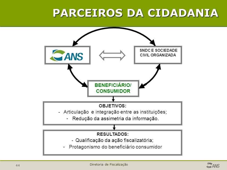 PARCEIROS DA CIDADANIA