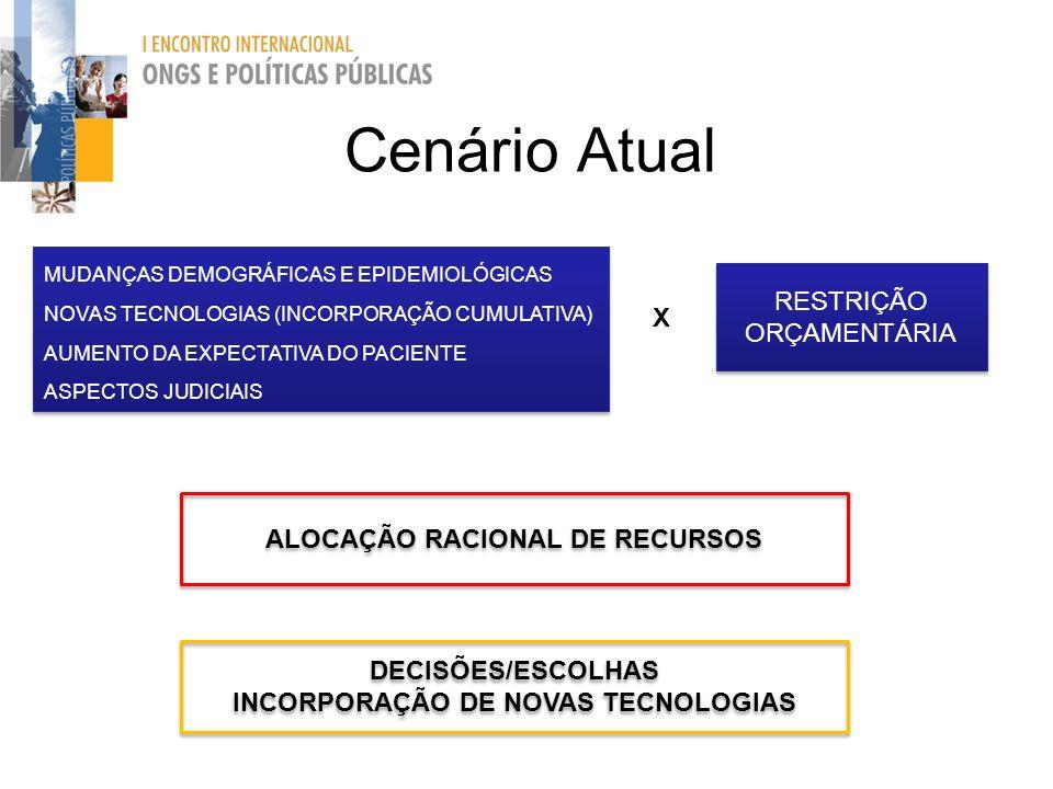 ALOCAÇÃO RACIONAL DE RECURSOS INCORPORAÇÃO DE NOVAS TECNOLOGIAS