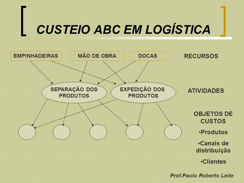 CUSTEIO ABC EM LOGÍSTICA
