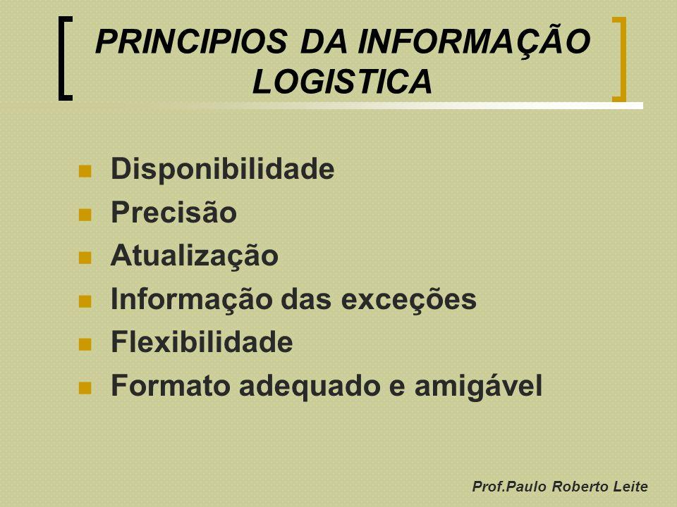 PRINCIPIOS DA INFORMAÇÃO LOGISTICA