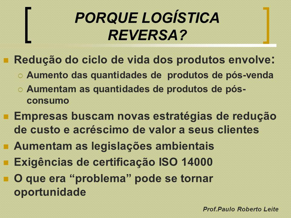 PORQUE LOGÍSTICA REVERSA