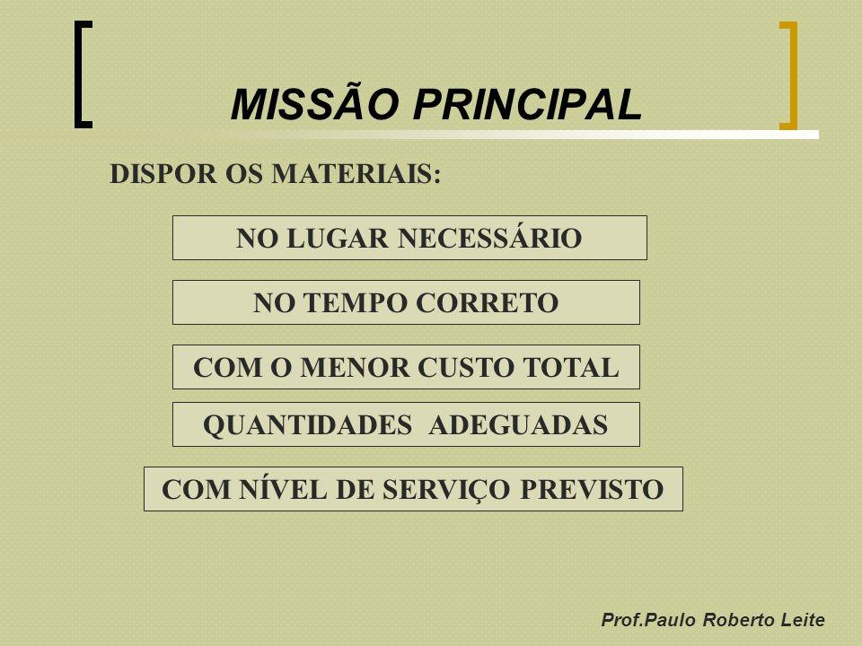 MISSÃO PRINCIPAL DISPOR OS MATERIAIS: NO LUGAR NECESSÁRIO