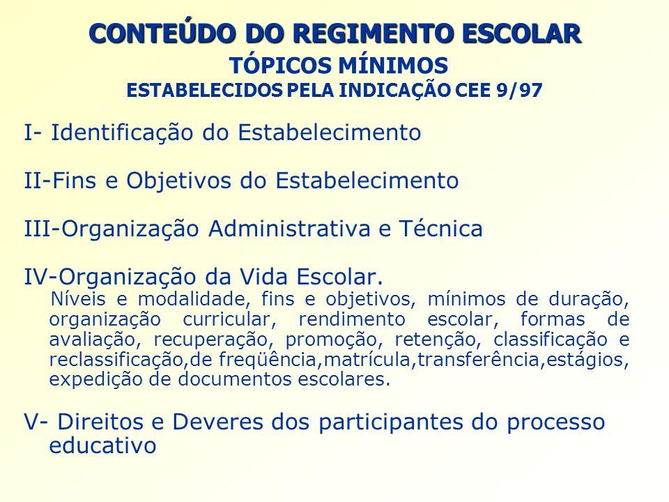 CONTEÚDO DO REGIMENTO ESCOLAR TÓPICOS MÍNIMOS ESTABELECIDOS PELA INDICAÇÃO CEE 9/97