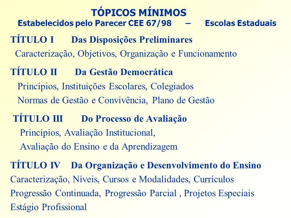 TÓPICOS MÍNIMOS Estabelecidos pelo Parecer CEE 67/98 – Escolas Estaduais