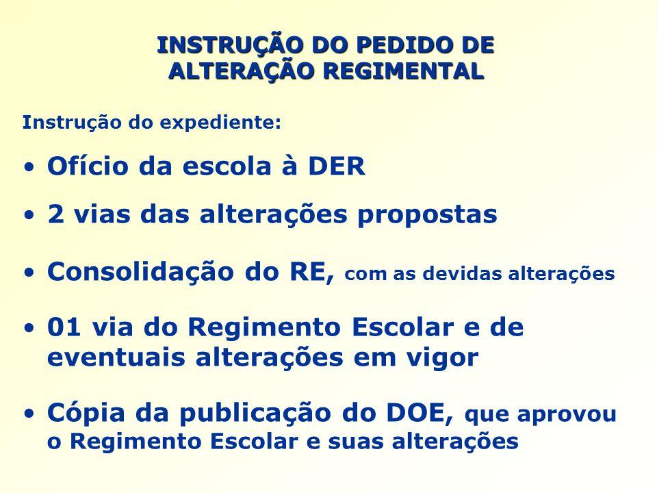INSTRUÇÃO DO PEDIDO DE ALTERAÇÃO REGIMENTAL