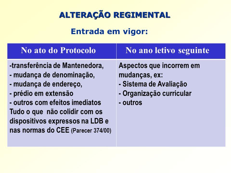No ato do Protocolo No ano letivo seguinte ALTERAÇÃO REGIMENTAL