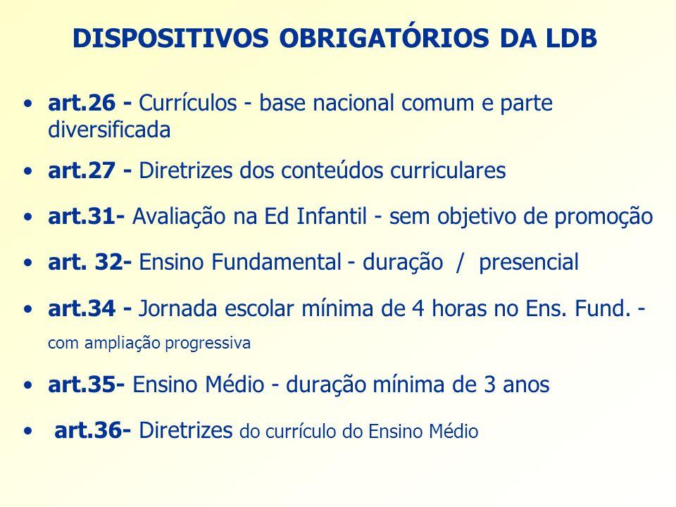 DISPOSITIVOS OBRIGATÓRIOS DA LDB