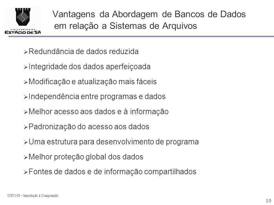 Vantagens da Abordagem de Bancos de Dados em relação a Sistemas de Arquivos