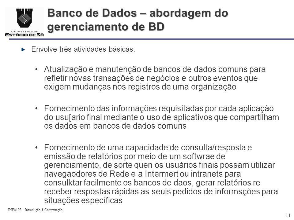 Banco de Dados – abordagem do gerenciamento de BD
