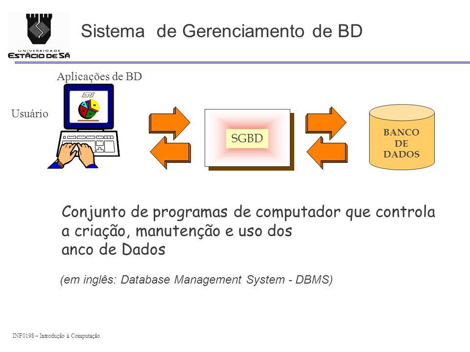 Sistema de Gerenciamento de BD