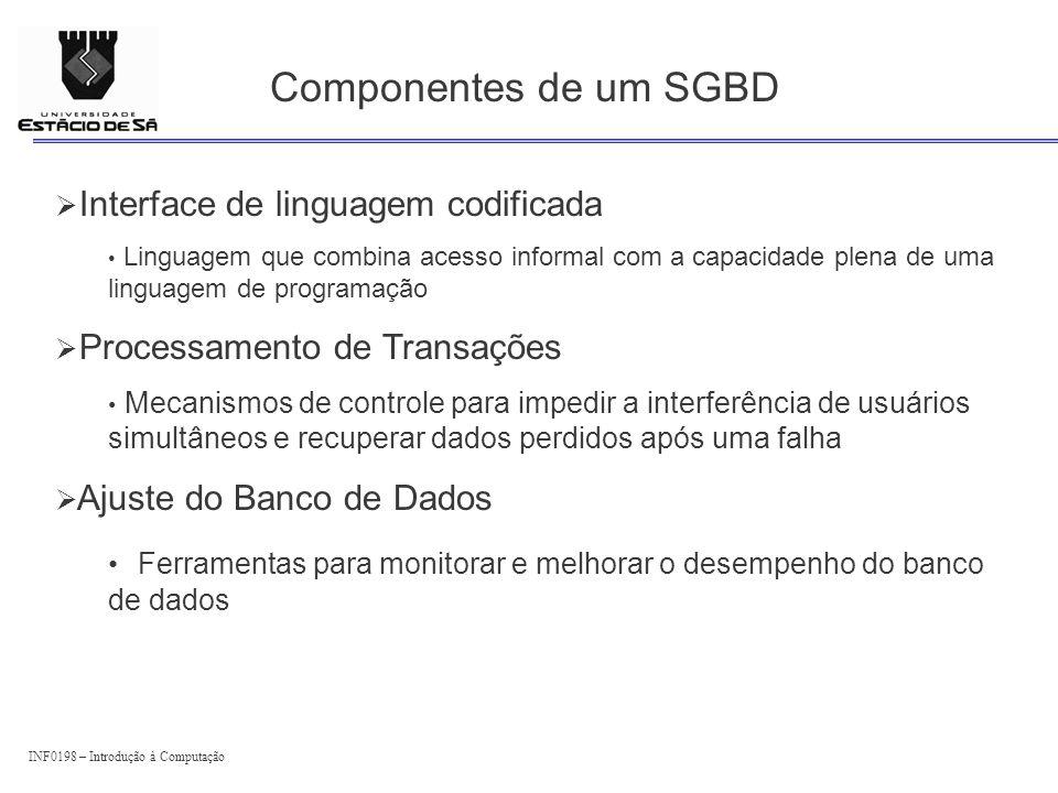 Componentes de um SGBD Interface de linguagem codificada