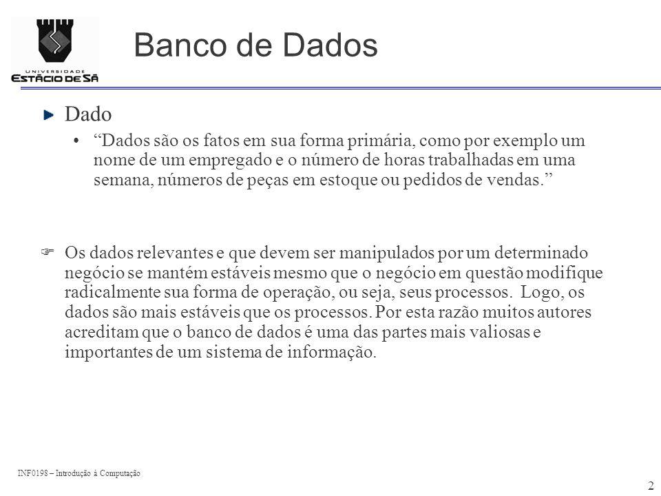 Banco de Dados Dado.