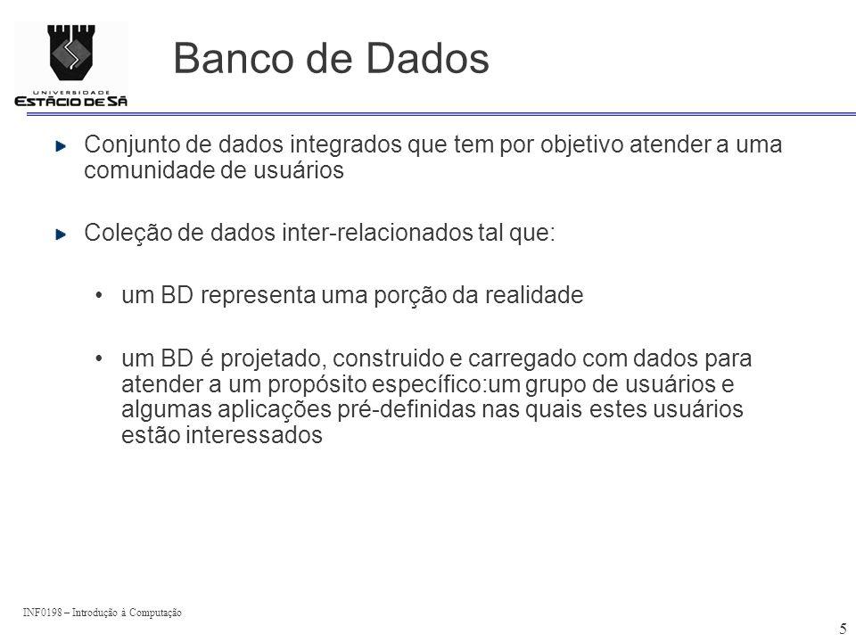 Banco de Dados Conjunto de dados integrados que tem por objetivo atender a uma comunidade de usuários.