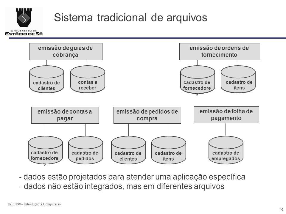 Sistema tradicional de arquivos