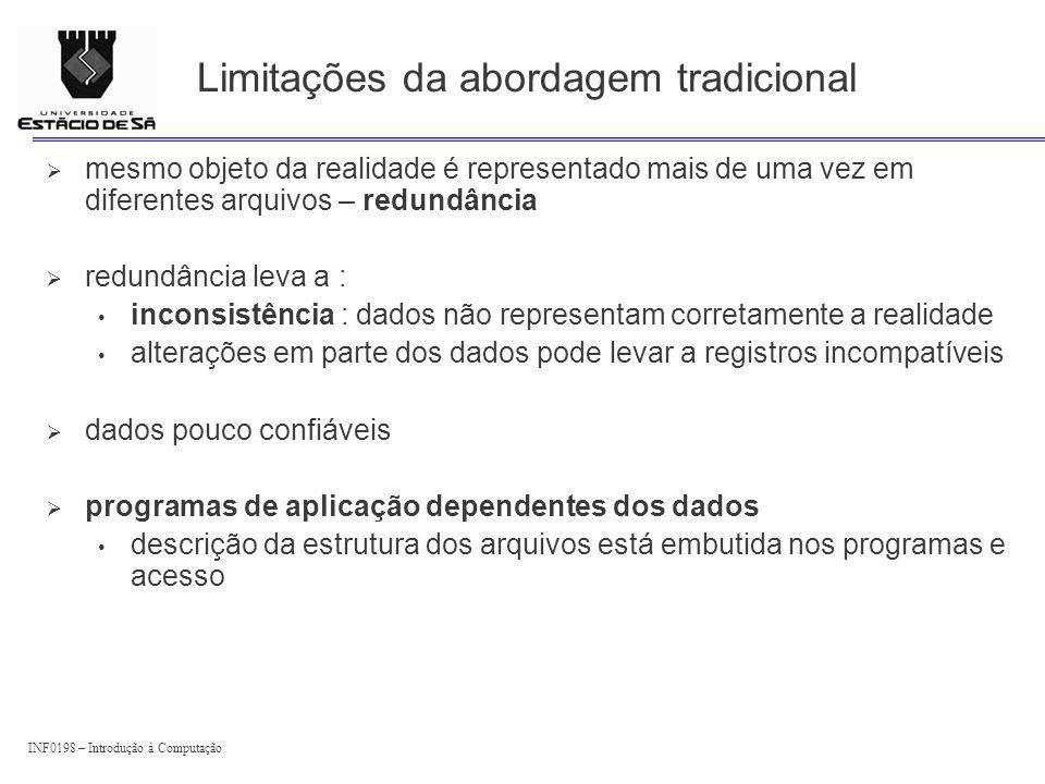 Limitações da abordagem tradicional