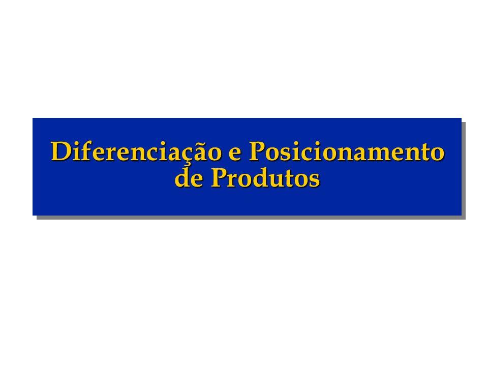 Diferenciação e Posicionamento de Produtos