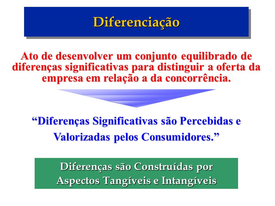 Diferenças são Construídas por Aspectos Tangíveis e Intangíveis