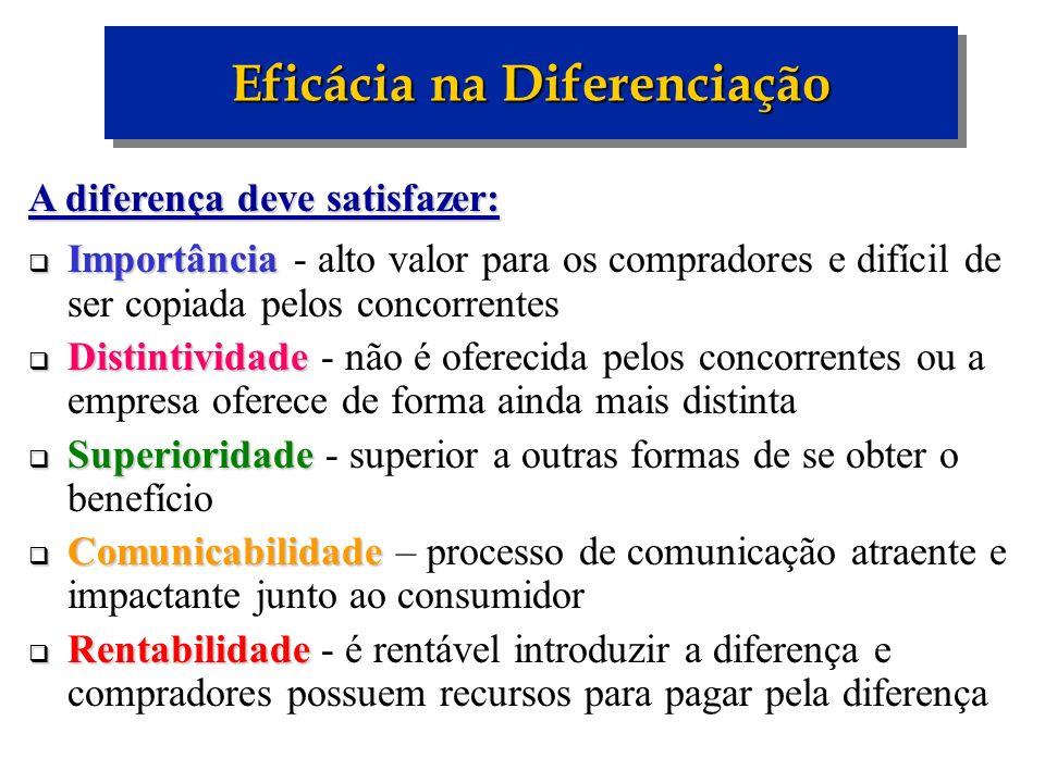 Eficácia na Diferenciação