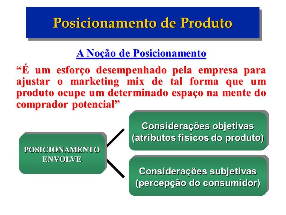 Posicionamento de Produto A Noção de Posicionamento