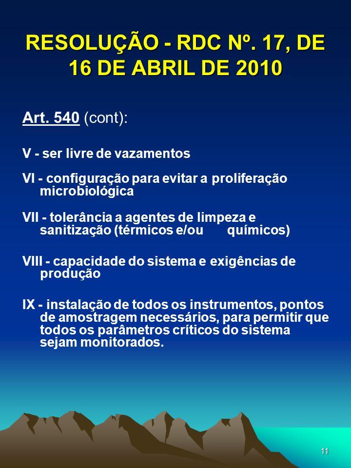 RESOLUÇÃO - RDC Nº. 17, DE 16 DE ABRIL DE 2010