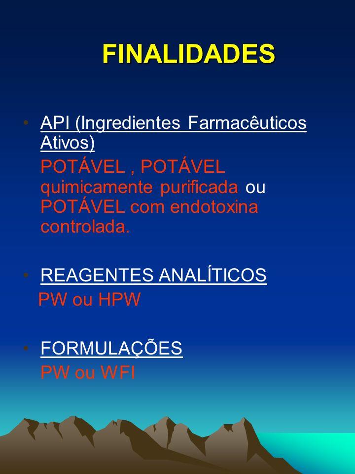 FINALIDADES API (Ingredientes Farmacêuticos Ativos)