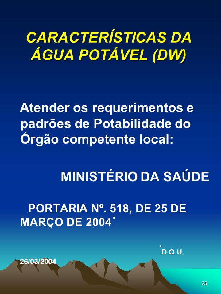 CARACTERÍSTICAS DA ÁGUA POTÁVEL (DW)