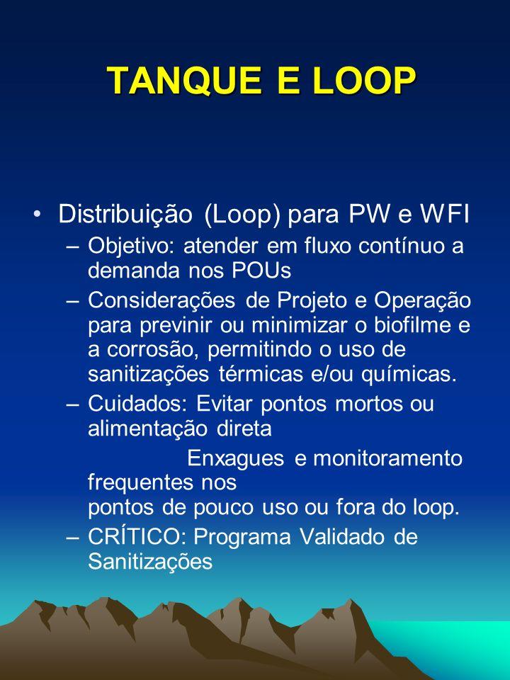 TANQUE E LOOP Distribuição (Loop) para PW e WFI