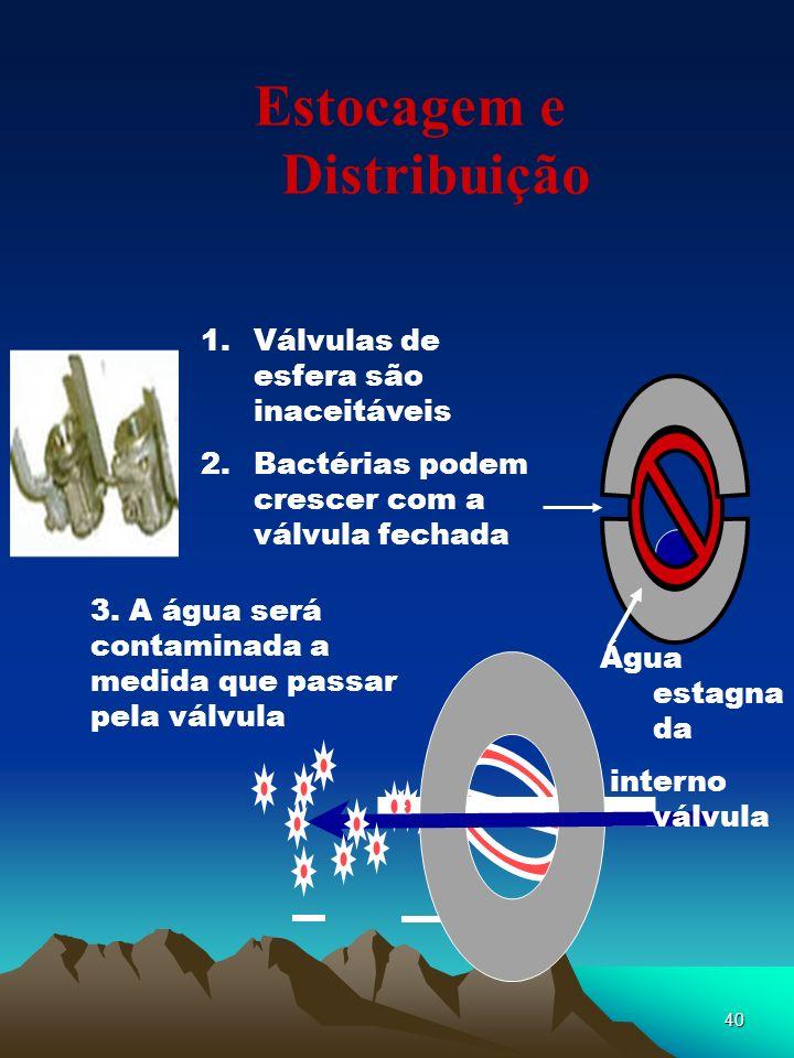 Estocagem e Distribuição