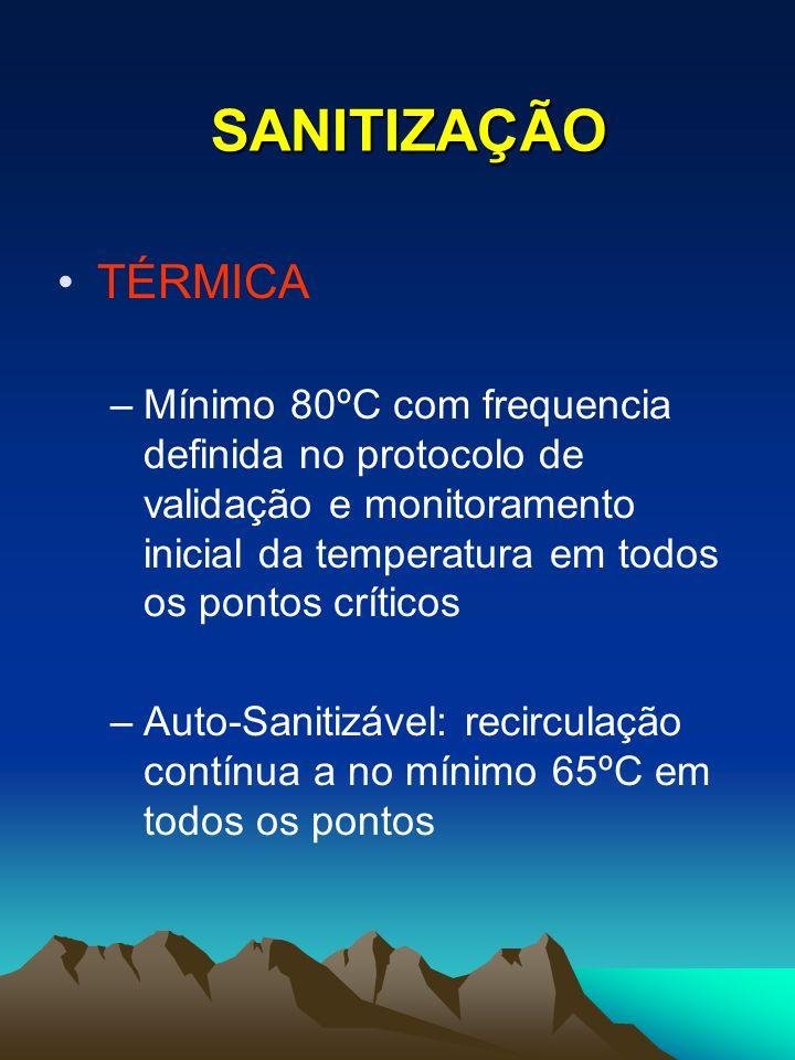 SANITIZAÇÃO TÉRMICA.