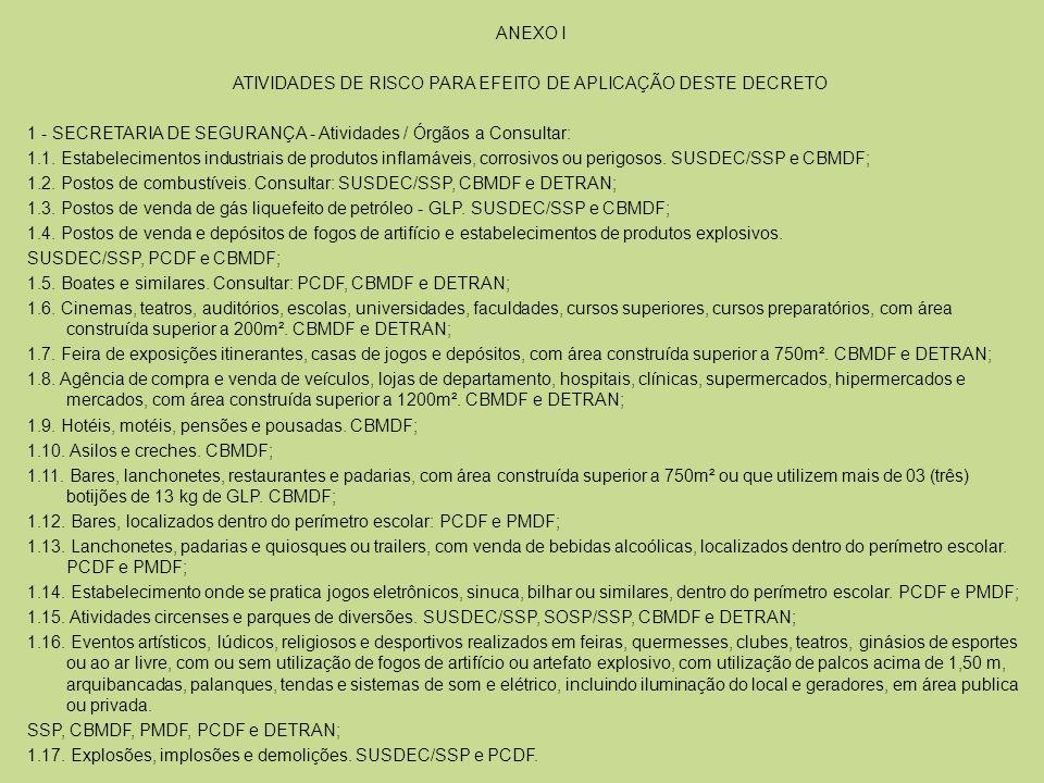 ANEXO I ATIVIDADES DE RISCO PARA EFEITO DE APLICAÇÃO DESTE DECRETO 1 - SECRETARIA DE SEGURANÇA - Atividades / Órgãos a Consultar: 1.1.