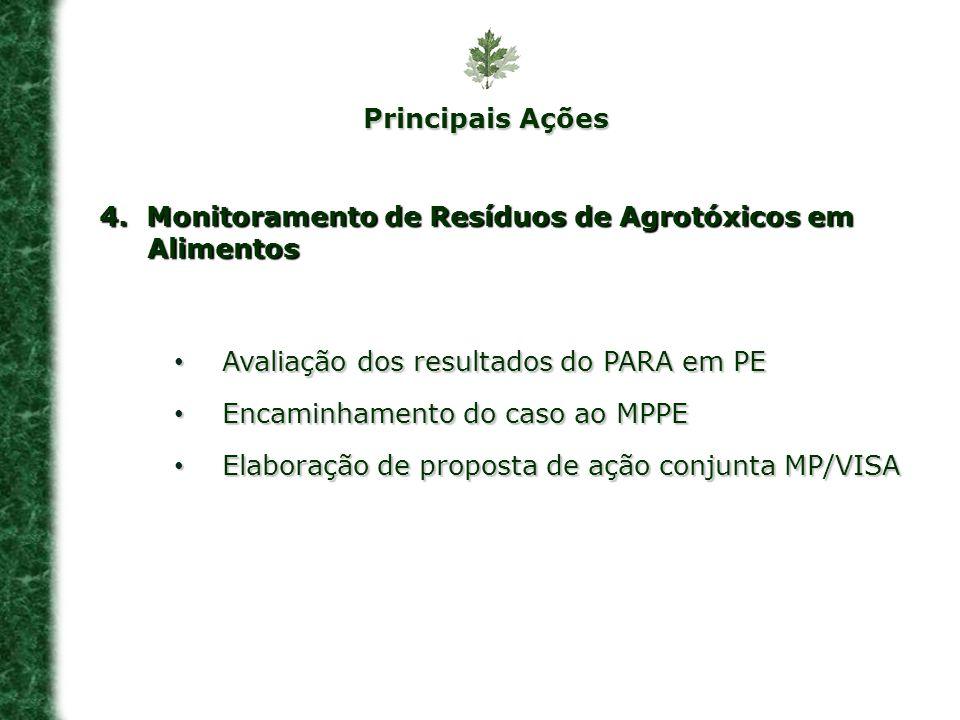 Principais Ações 4. Monitoramento de Resíduos de Agrotóxicos em Alimentos. Avaliação dos resultados do PARA em PE.