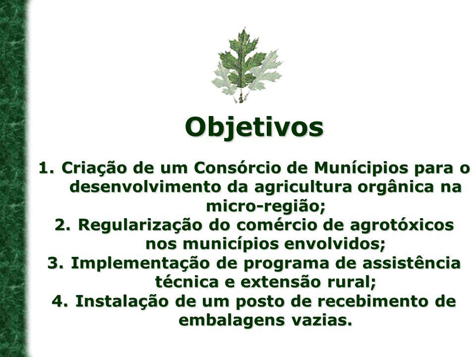 Objetivos Criação de um Consórcio de Munícipios para o desenvolvimento da agricultura orgânica na micro-região;