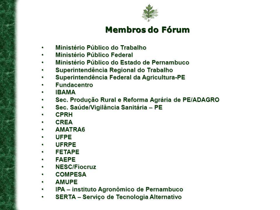 Membros do Fórum Ministério Público do Trabalho