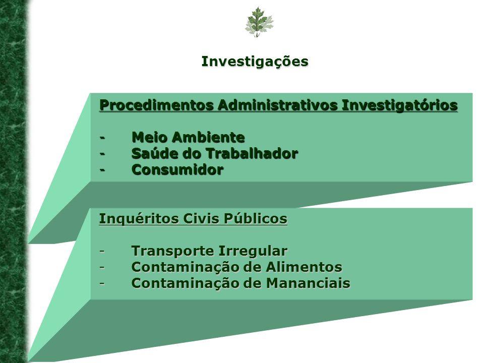 InvestigaçõesProcedimentos Administrativos Investigatórios. Meio Ambiente. Saúde do Trabalhador. Consumidor.