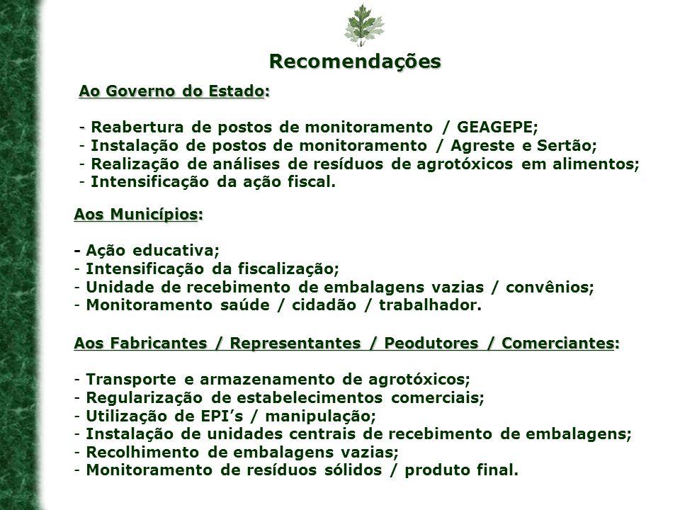 Recomendações Ao Governo do Estado: