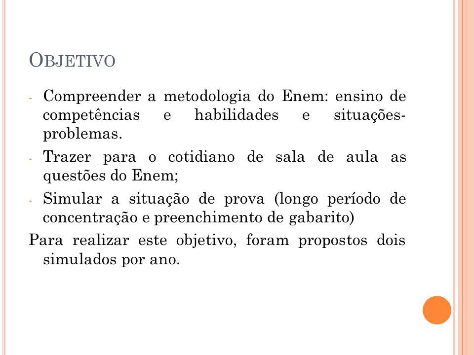 Objetivo Compreender a metodologia do Enem: ensino de competências e habilidades e situações- problemas.