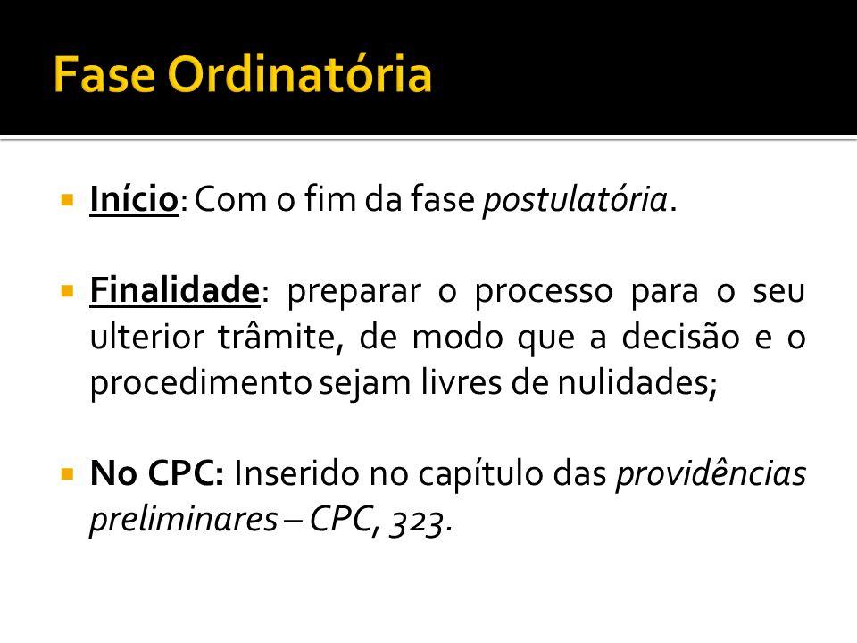 Fase Ordinatória Início: Com o fim da fase postulatória.