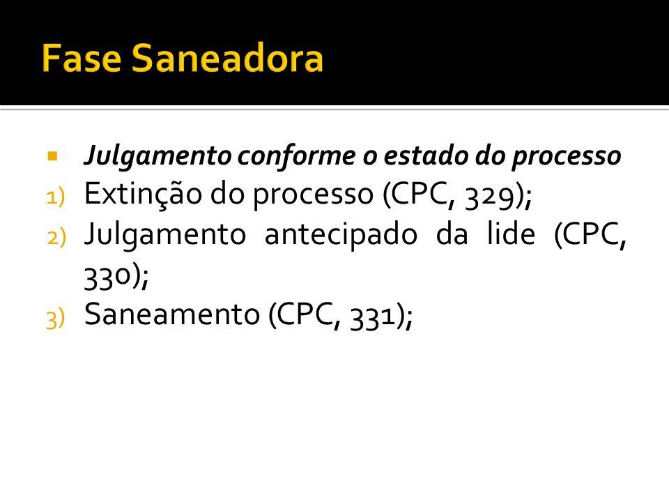 Fase Saneadora Extinção do processo (CPC, 329);