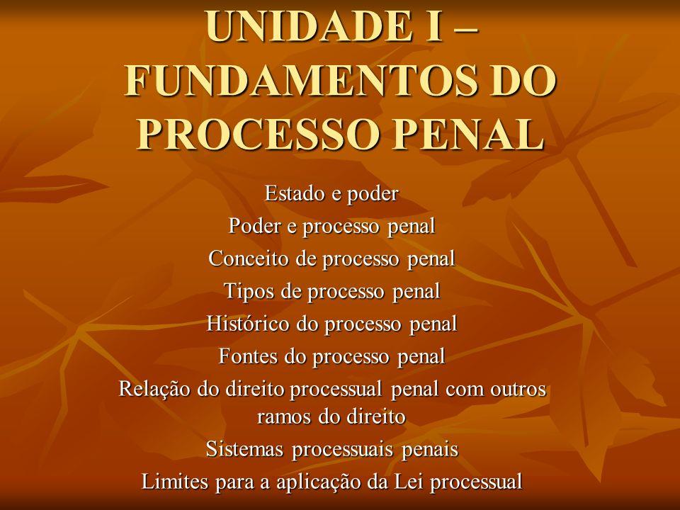 UNIDADE I – FUNDAMENTOS DO PROCESSO PENAL