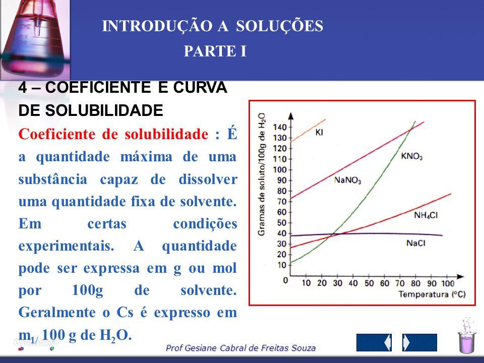 4 – COEFICIENTE E CURVA DE SOLUBILIDADE