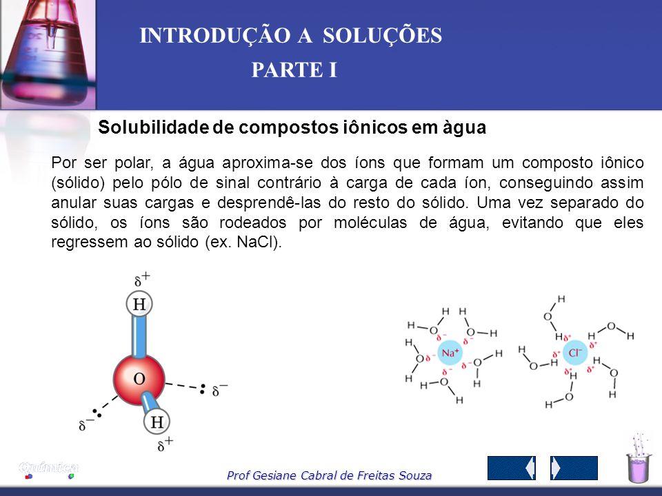Solubilidade de compostos iônicos em àgua