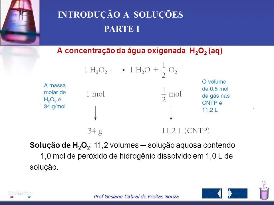 A concentração da água oxigenada H2O2 (aq)