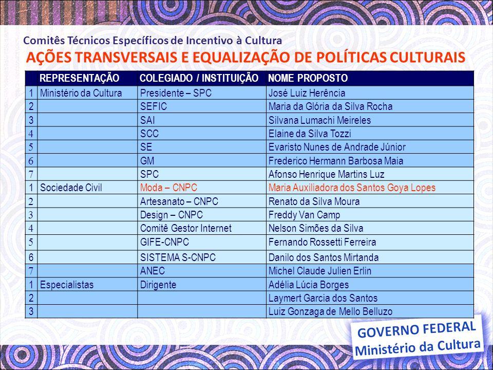 AÇÕES TRANSVERSAIS E EQUALIZAÇÃO DE POLÍTICAS CULTURAIS