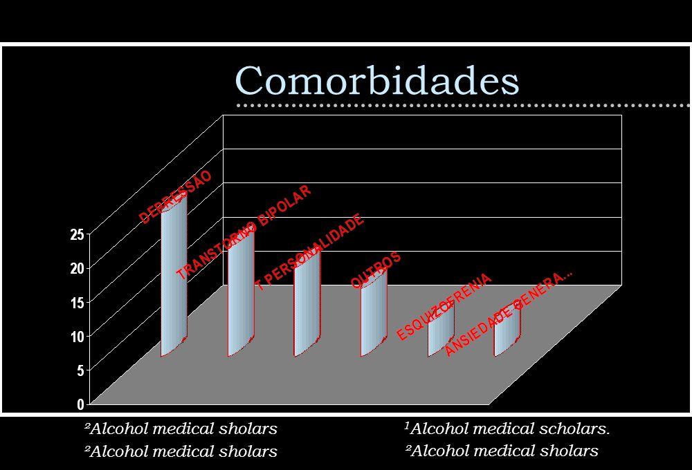 Comorbidades ²Alcohol medical sholars 1Alcohol medical scholars.